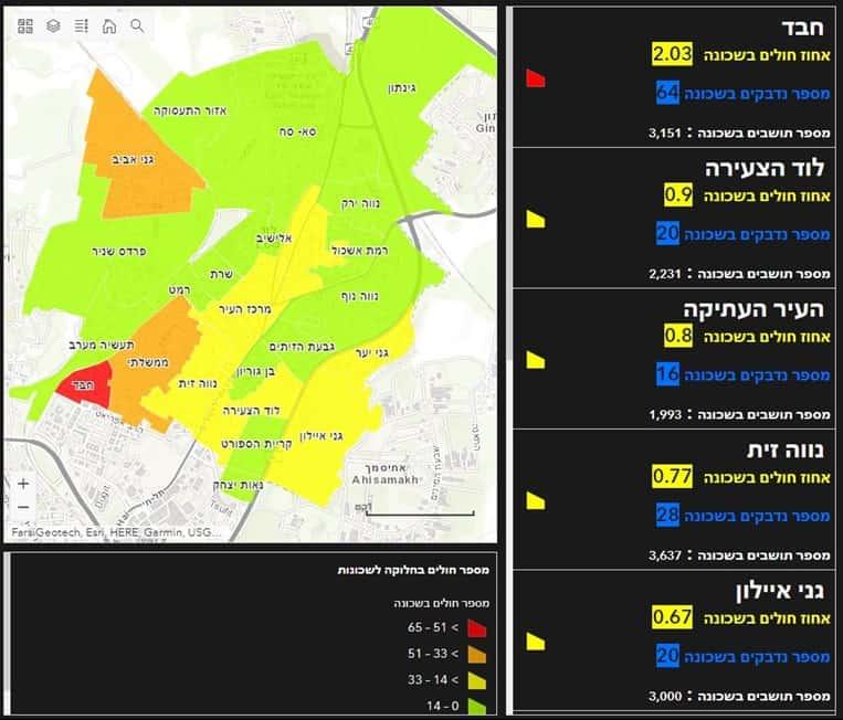 נתונים-ממשלט-הקורונה-של-העירייה (1)