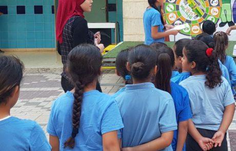 جمعية أور ياروك في اللد تقدم:تجربة السلامة على الطرق للأطفال