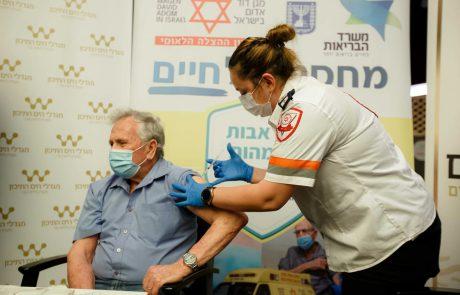 חיסוני קורונה: לוד פותחת 4 מרכזי חיסון לרווחת הציבור