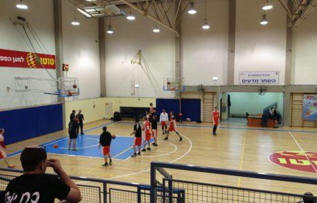 ליגת הקהילות לוד בכדורסל: סיכום המחזור השישי