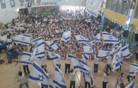 סקר שביעות רצון ישראלית